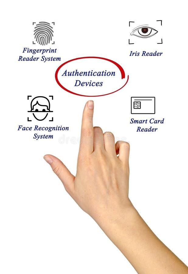 Dispositivi di autenticazione immagini stock libere da diritti