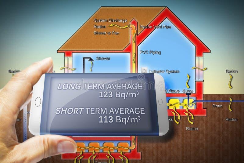 Dispositivo de informação portátil para monitorar o rádon radioativo do gás fotos de stock royalty free