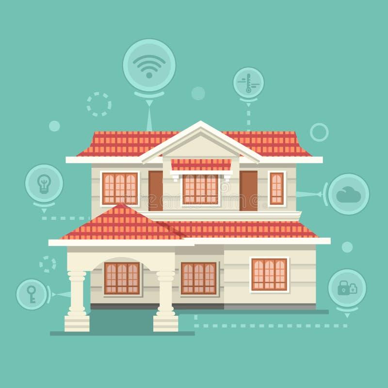 Dispositivo esperto da casa e de controle ilustração royalty free