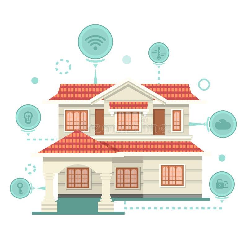 Dispositivo esperto da casa e de controle ilustração stock