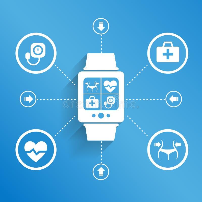 Dispositivo usable para la salud ilustración del vector