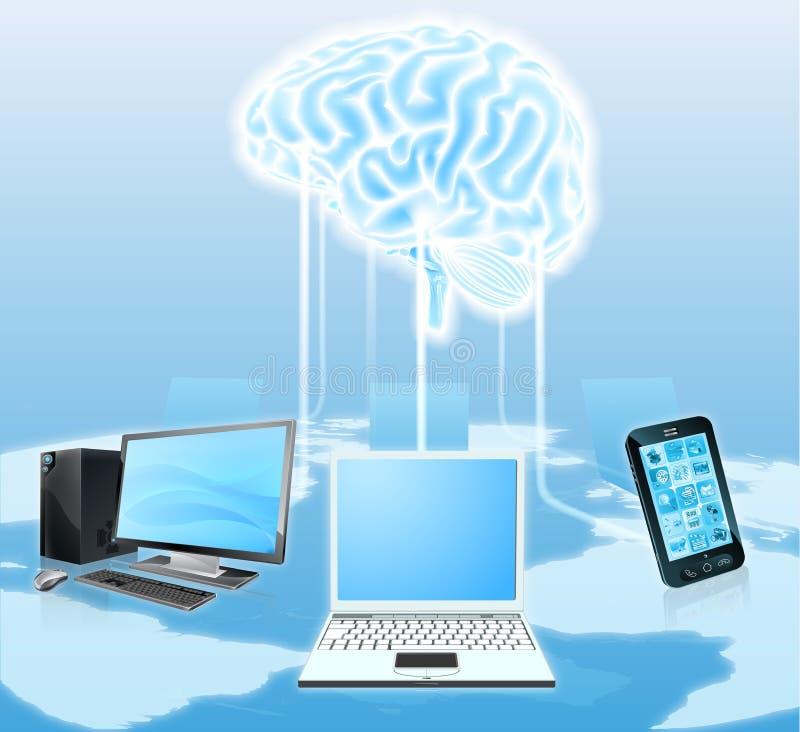 Dispositivos conectados ao cérebro central ilustração royalty free