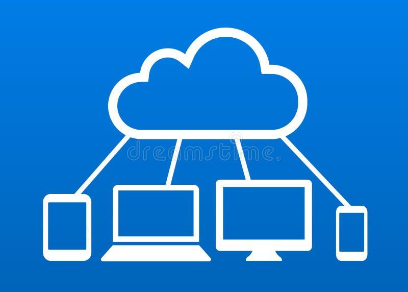 Dispositivos de computação da nuvem conectados ao ícone do vetor da nuvem do Internet ilustração stock
