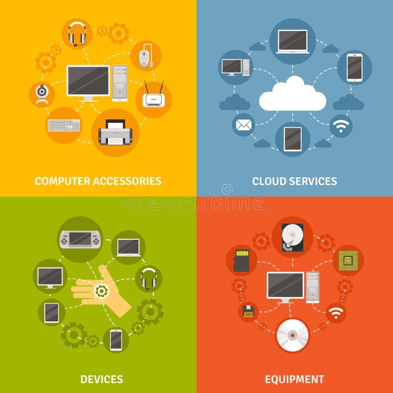 Dispositivos del ordenador y sistema del icono del servicio ilustración del vector