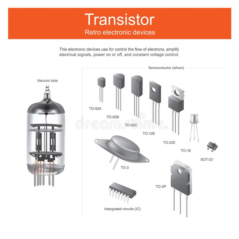 Dispositivos eletrónicos retros do transistor ilustração do vetor