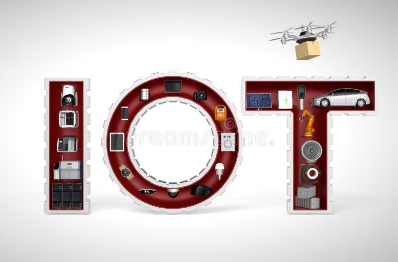 Dispositivos espertos na palavra IoT ilustração do vetor