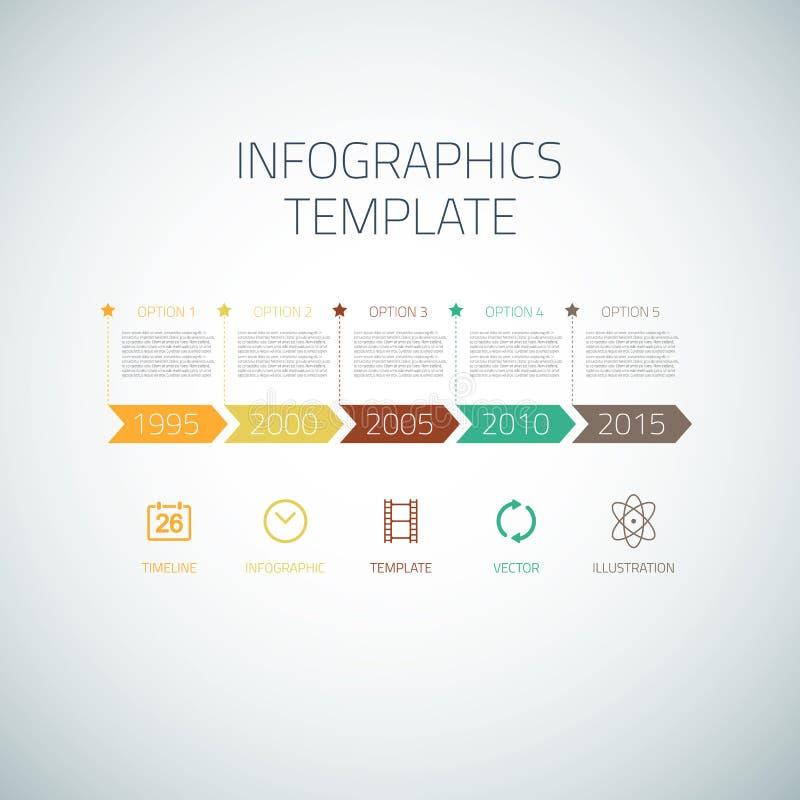 Disposizione del modello delle frecce di cronologia di Infographic di web illustrazione di stock