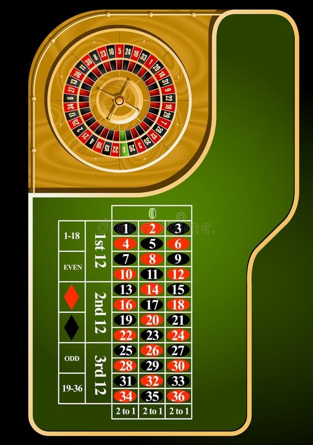 Disposizione della tabella delle roulette illustrazione di stock