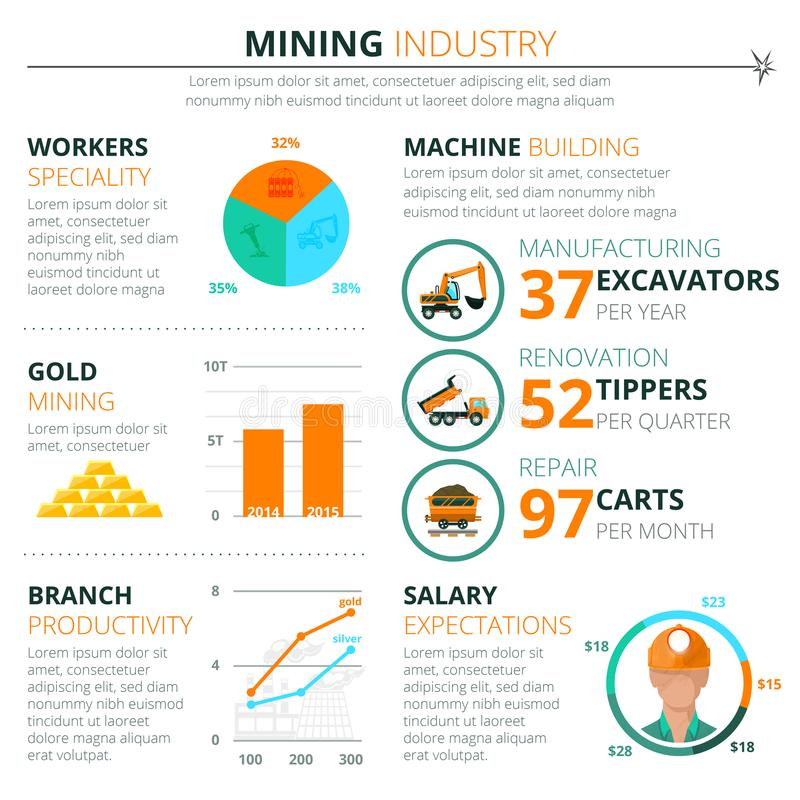 Disposizione di infographics di potenziale di sviluppo di industria estrattiva royalty illustrazione gratis