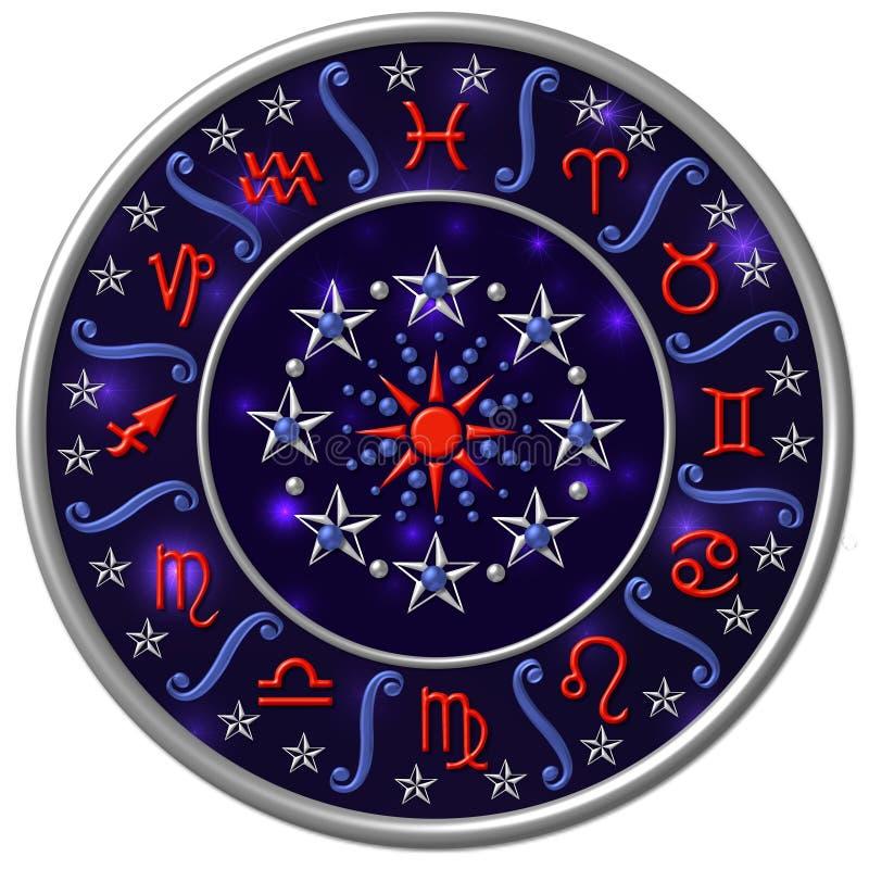 Disque avec des signes de zodiaque illustration libre de droits