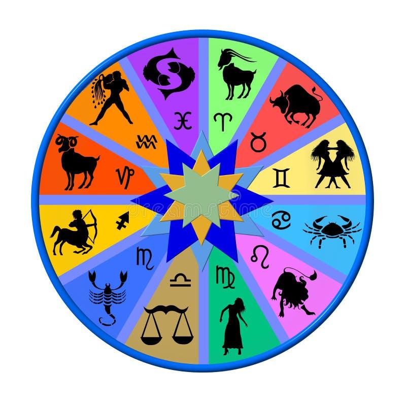 Disque coloré de zodiaque illustration de vecteur