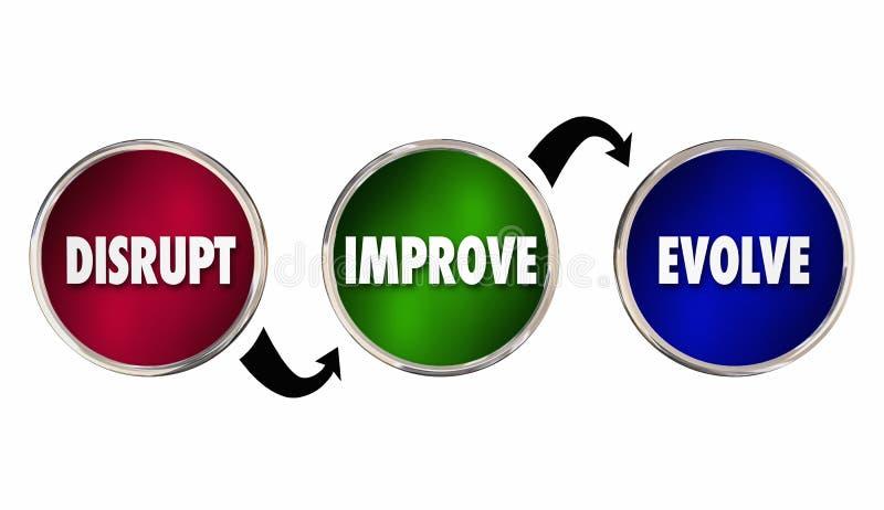 Disrupt Improve Evolve Cycle Process Change Innovate. 3d Illustration royalty free illustration