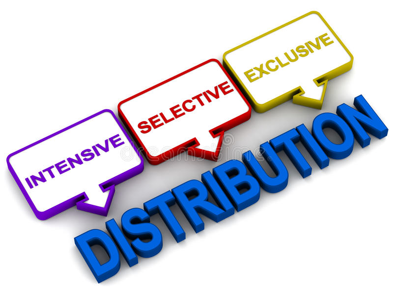 Distribution types. Types of goods and services distribution like intensive, selective or exclusive, 3d concept photo of supply chain management vector illustration