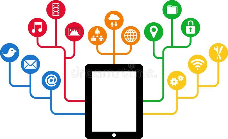 Tablet & de Sociale pictogrammen van Media, mededeling in de mondiale computernetten vector illustratie