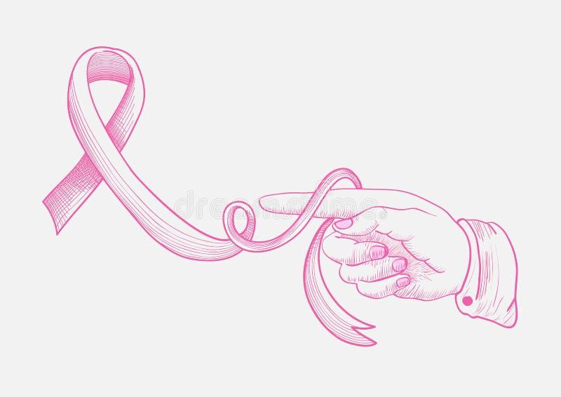 Dito umano d della mano del nastro di consapevolezza del cancro al seno illustrazione di stock