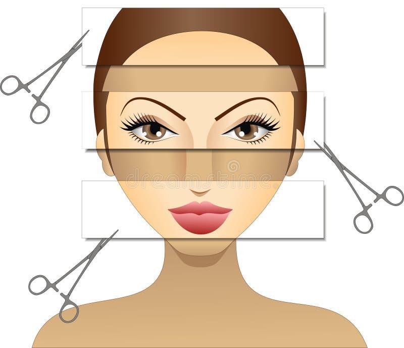 Diva plástica (de la cirugía) ilustración del vector