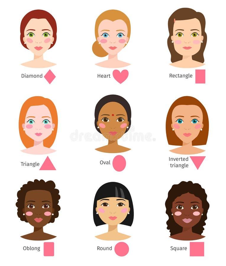 Diversa cara de la mujer mecanografía a formas vector principal femenino ilustración del vector
