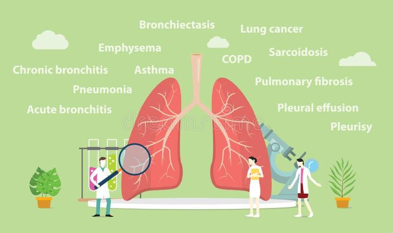 Diverse longziekte met team arts onderzoekt of onderzoekt de longen - vectorillustratie stock illustratie