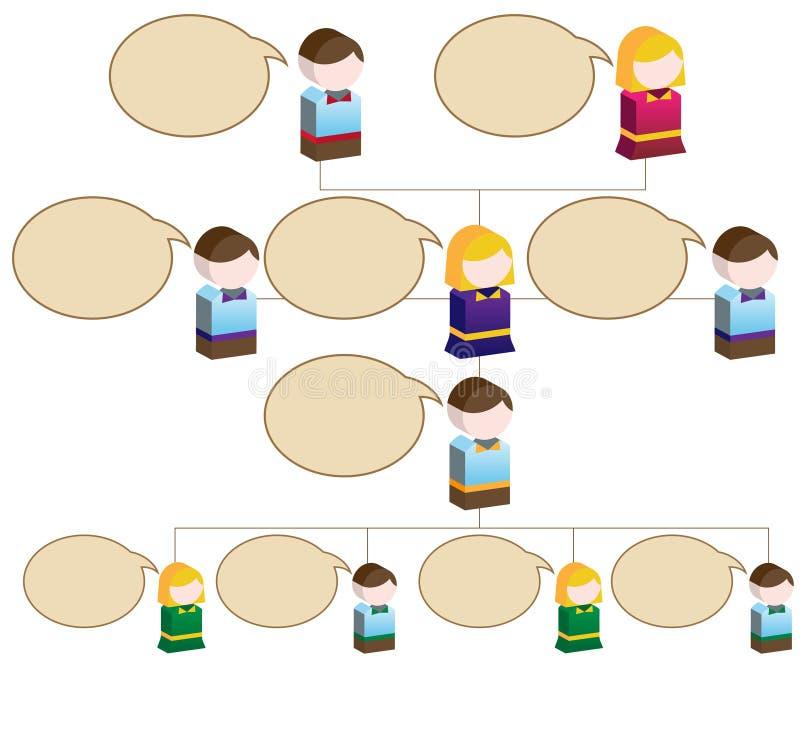 Diversity Organizational Chart Royalty Free Stock Images