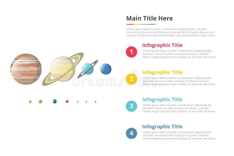 Diverso planeta en plantilla del infographics de la comparación del tamaño de la galaxia con 4 puntos de la descripción del texto ilustración del vector