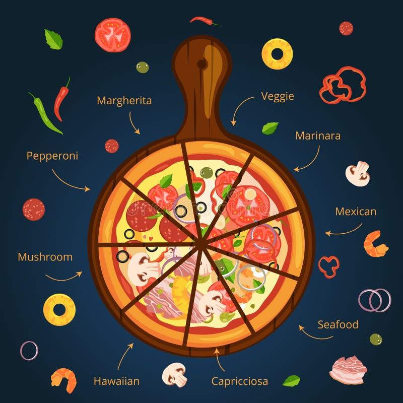 Diversos ingredientes de la pizza italiana clásica Ejemplo delicioso de la comida Infographics del vector ilustración del vector