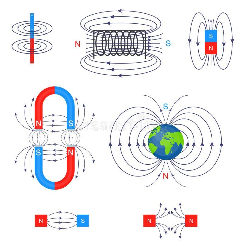 Diversos tipos científicos del campo magnético fijados Vector ilustración del vector