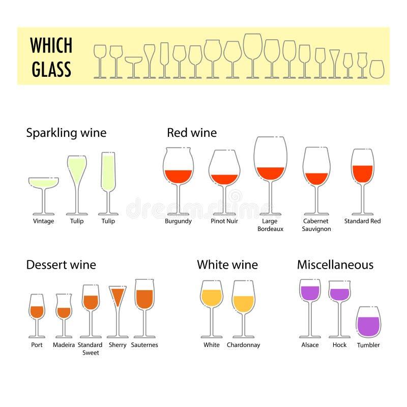 Diversos vidrios planos para el vino ilustración del vector