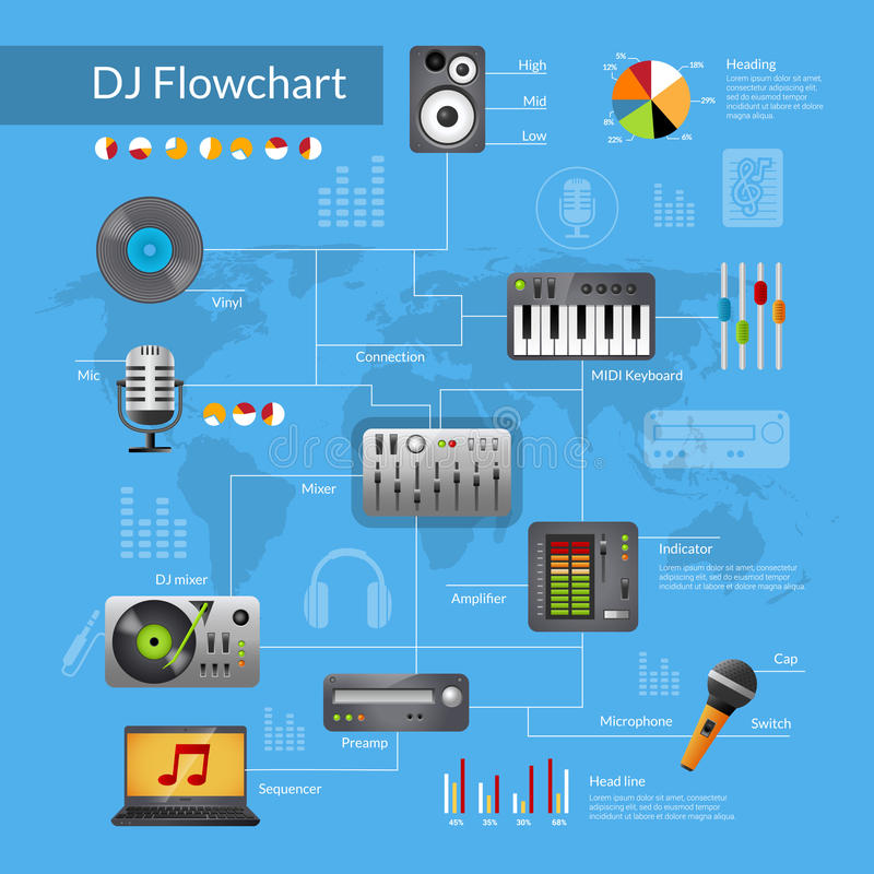 Dj Equipment Flowchart. With music and audio technologies symbols and charts vector illustration vector illustration