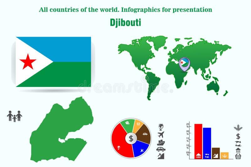 djibouti Todos los países del mundo Infographics para la presentación libre illustration