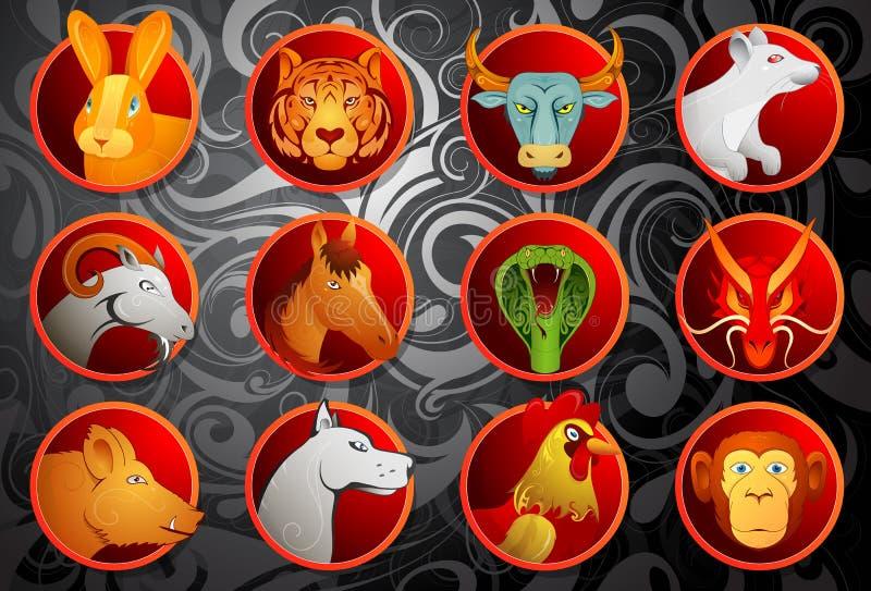 Djur teckenuppsättning för kinesisk zodiak royaltyfri illustrationer