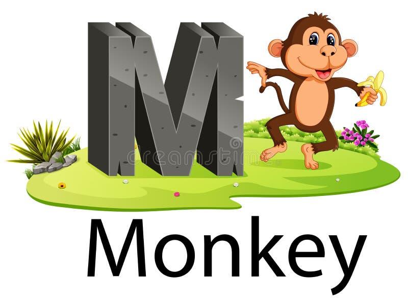Djurt alfabet M för zoo för apa med det gulliga djuret stock illustrationer