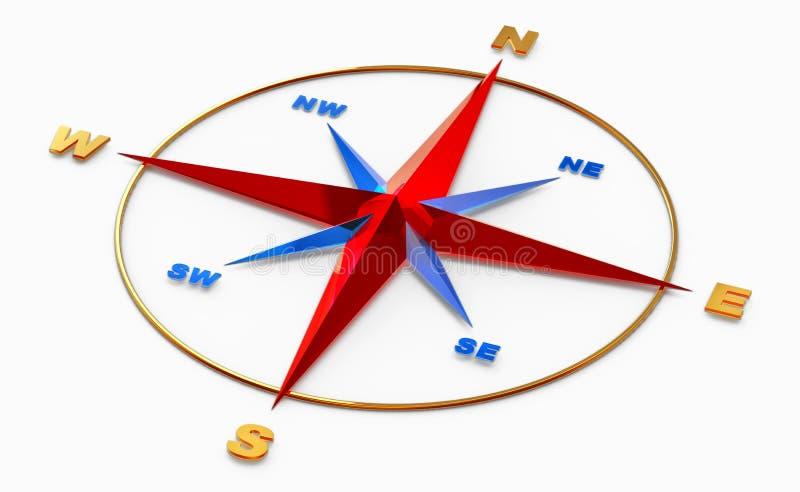 Dla nawigaci różany wiatru symbol ilustracji