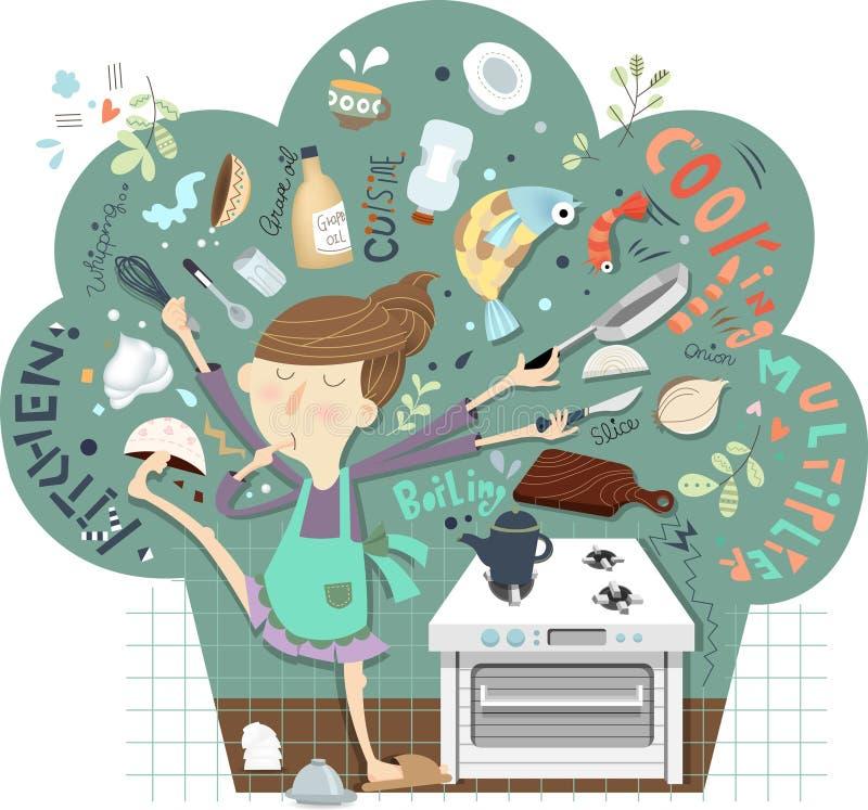 Dla wielu graczy w kucharstwie ilustracji