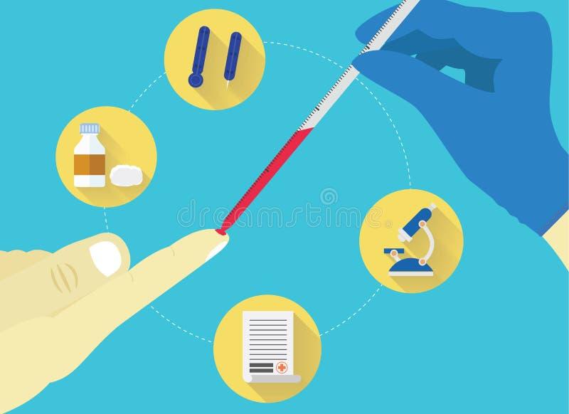 Download Dlaczego Brać Palcową Chuj Próbki Krwi Ilustrację Ilustracja Wektor - Ilustracja złożonej z medyczny, rękawiczki: 57667619