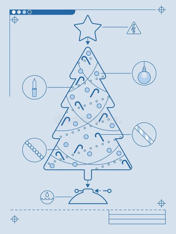 dlaczego drzewny podstrzyżenie ilustracji