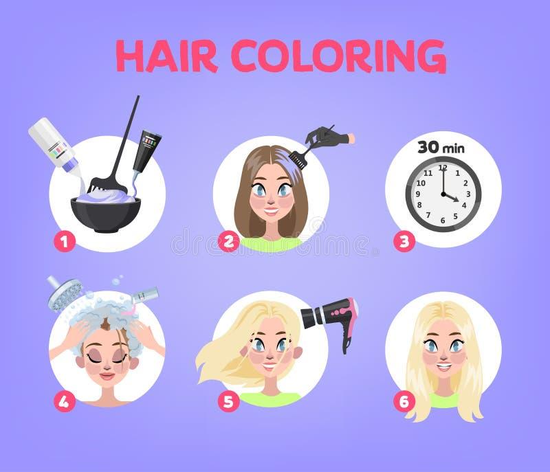 Dlaczego farbować twój włosy w domu ilustracja wektor