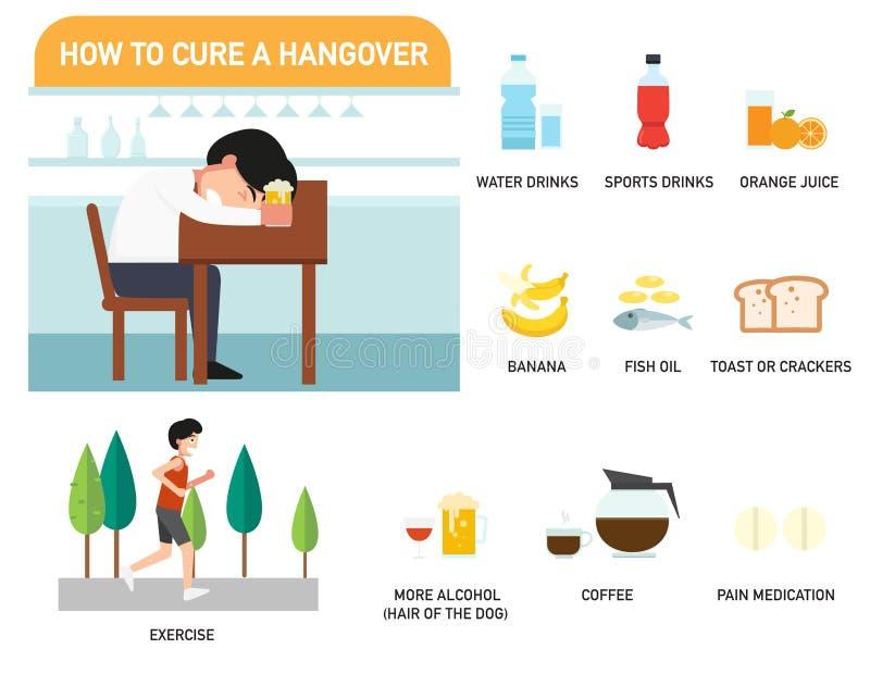 Dlaczego leczyć kac infographics ilustracja ilustracja wektor