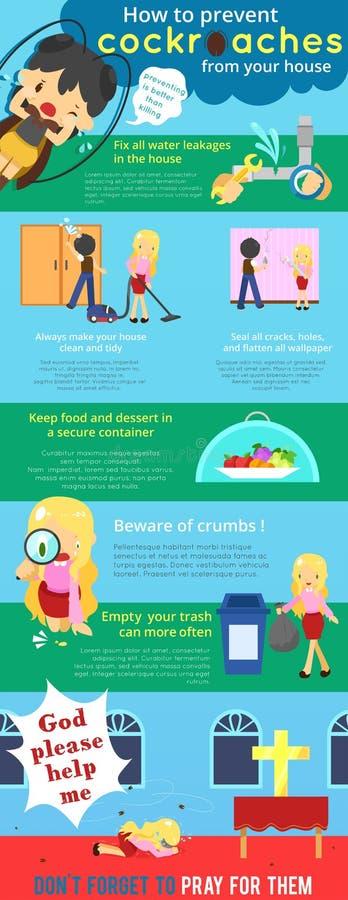 Dlaczego zapobiegać karakany od domowej kreskówki infographic t ilustracja wektor