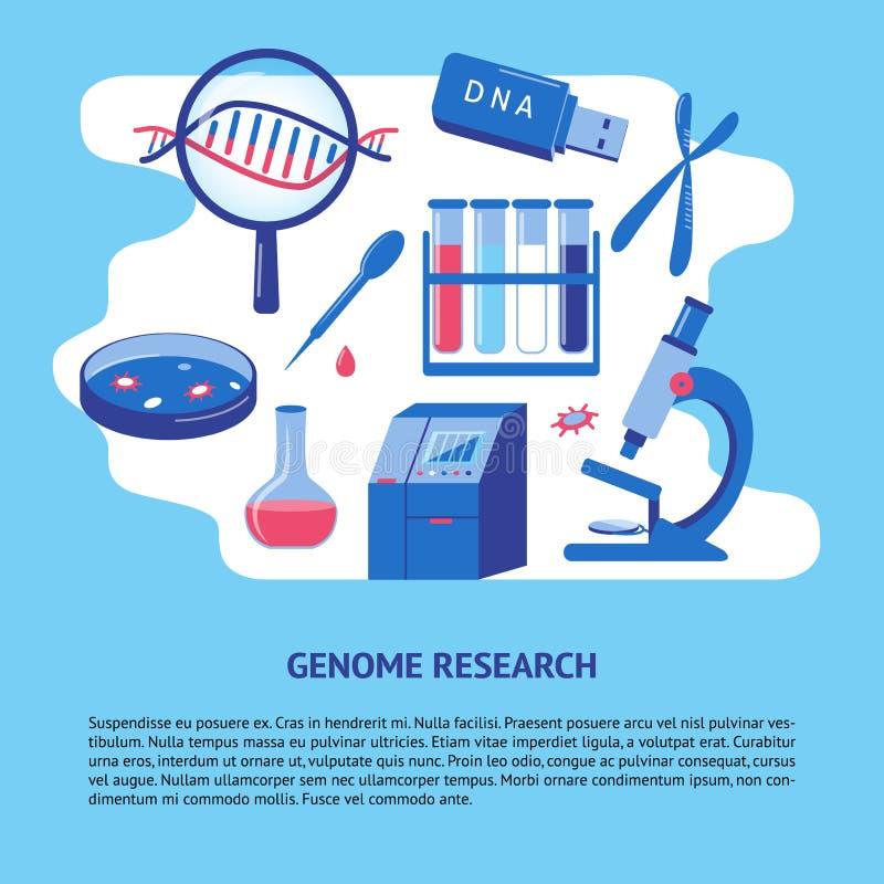 DNA-de bannermalplaatje van het genoomonderzoek in vlakke stijl royalty-vrije illustratie