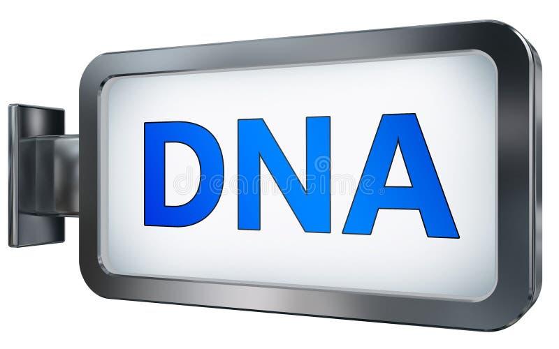 DNA en la cartelera ilustración del vector