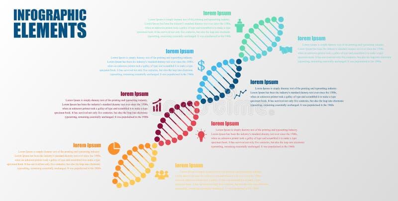 DNA-Fahne Wissenschaft infographics vektor abbildung