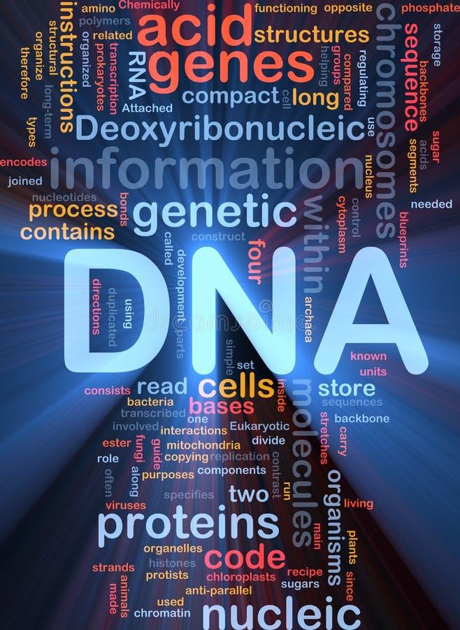 DNA-genetisches Hintergrundkonzeptglühen vektor abbildung