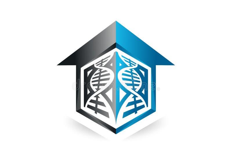 DNA labb, hem, hus, modern affärslogo royaltyfri illustrationer