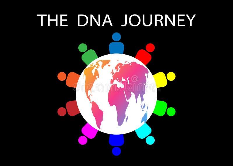 DNA podróż Podróży firma Pyta ludzi Podróżować Przez DNA podróży Różnorodność jest wielce znacząco i everyone badającą ilustracja wektor