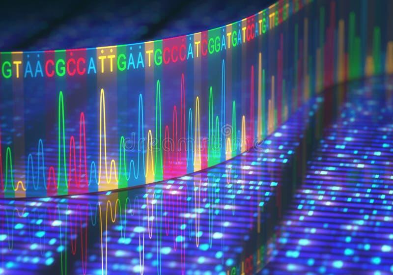 DNA Test Sanger Sequencing. 3D illustration of a method of DNA sequencing royalty free illustration