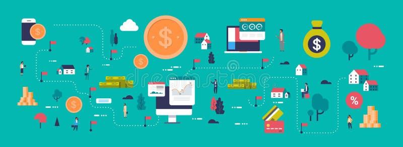 Do conceito móvel em linha da aplicação da conexão do computador do pagamento de dinheiro do mapa do comércio eletrônico transfer ilustração royalty free