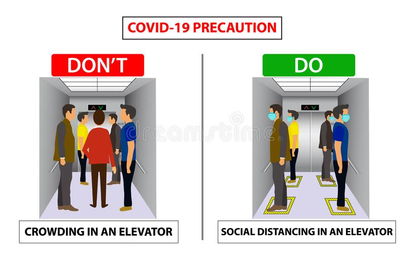 Do and don`t poster for covid 19 corona virus. Safety instruction for office employees and staff. Social distancing maintain in a. N elevator.  Social distance stock illustration
