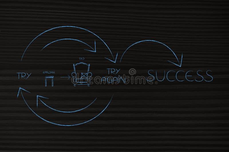 Do empregado ao ícone do CEO na tentativa e na tentativa outra vez até o sucesso g ilustração stock