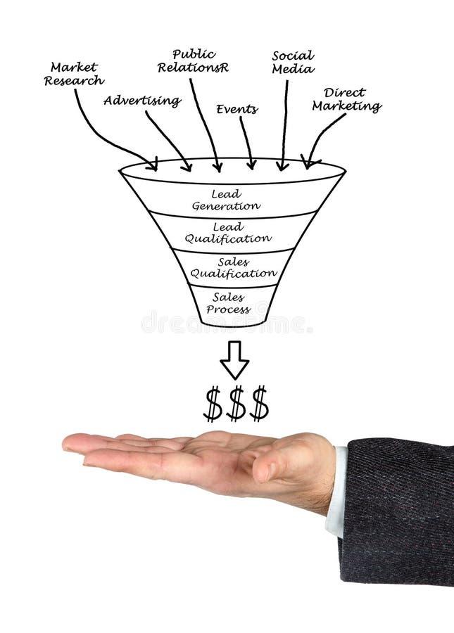Do lucro de Generationto da ligação imagem de stock royalty free