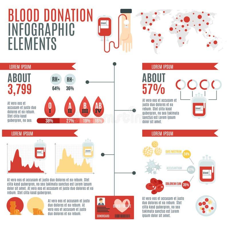 Doador de sangue Infographic ilustração royalty free